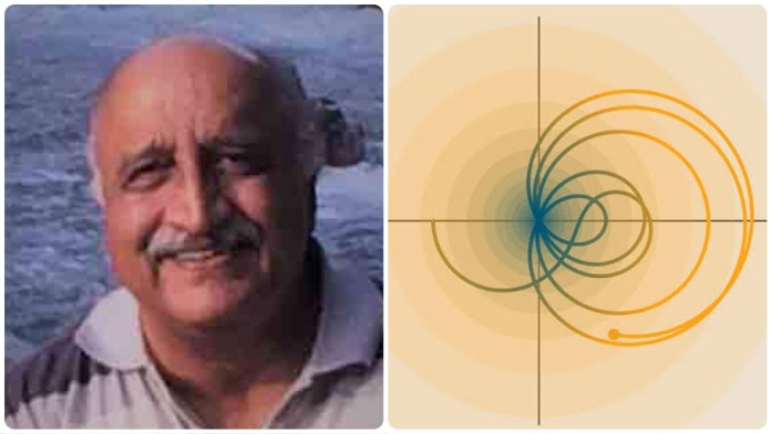 Hyderabad-based math wizard solves the 161-year-old Riemann Hypothesis