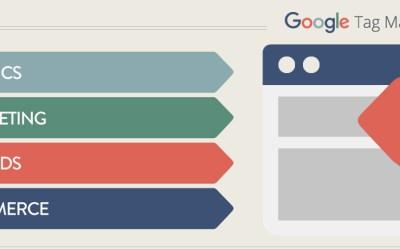 Warum Du den Google Tag Manager brauchst
