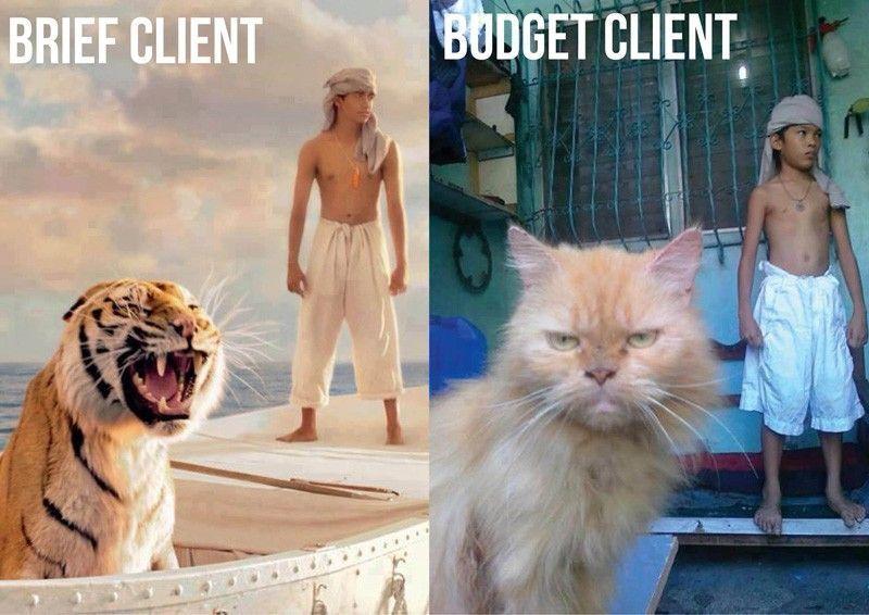Brief Client Budget Client