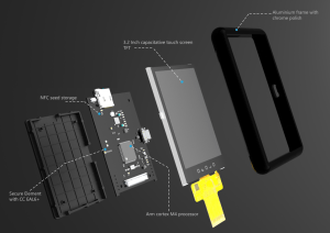 Exploded-view-Opolo-Wallet