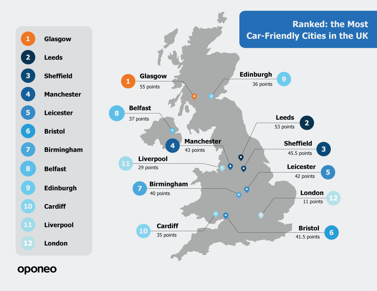 Which Are The Most Car Friendly Cities In Britain