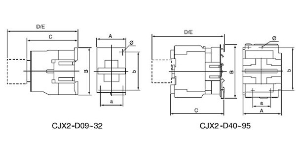 CJX2 Magnetic AC Contactor AC/DC 3-Pole 9A,18A,32A up to 630A