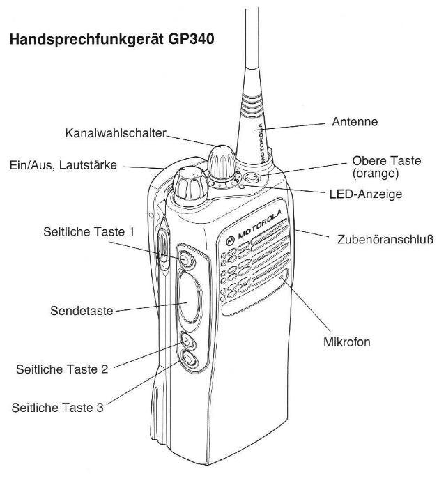 GP340 Motorola Handfunkgerät
