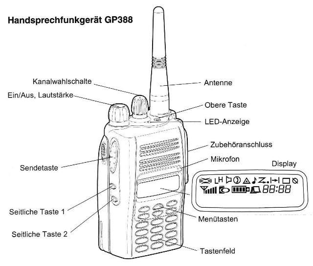 GP688 Motorola Handfunkgerät