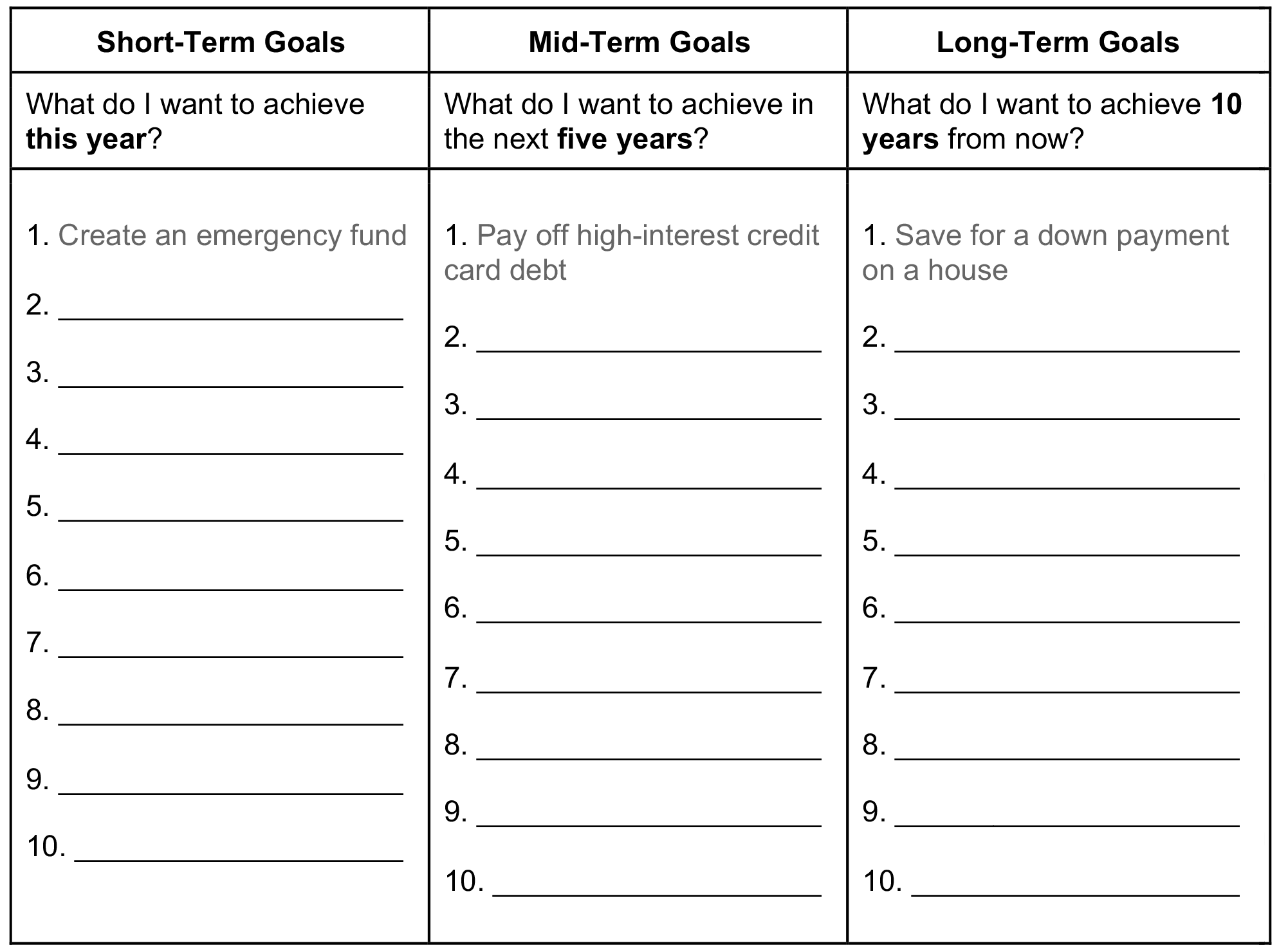Financial Goals Worksheet To Rock Your Money In