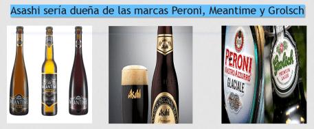cervezas dos