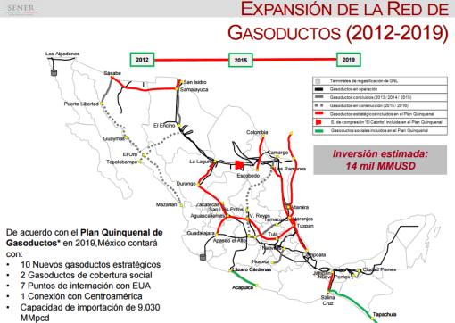 Gráfico: Sener. Plan quinquenal de gasoductos de México. A principios de julio, SapuraKencana comunicó que podría establecer una base en México.