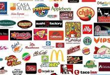 Photo of Las franquicias representan 6% del PIB de México