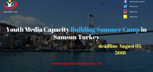 Youth Media Capacity Building Summer Camp in Samsun Turkey