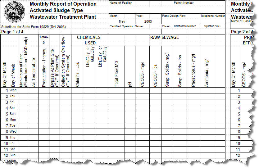 Indiana Wastewater Report Templates [Q11467]