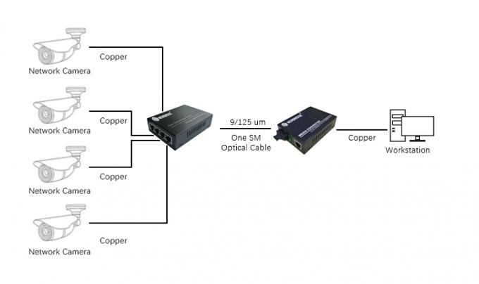 Gigabit 4rj45 4 Port 10 100 1000M Media Converter 4*10/100