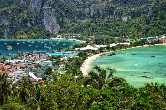 Best Places to Visit for Travel