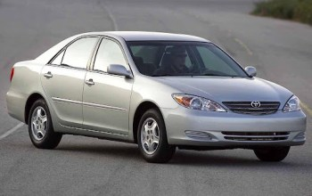 What are the Pros and Cons of buying used cars?
