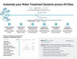 Process Overview Sheet