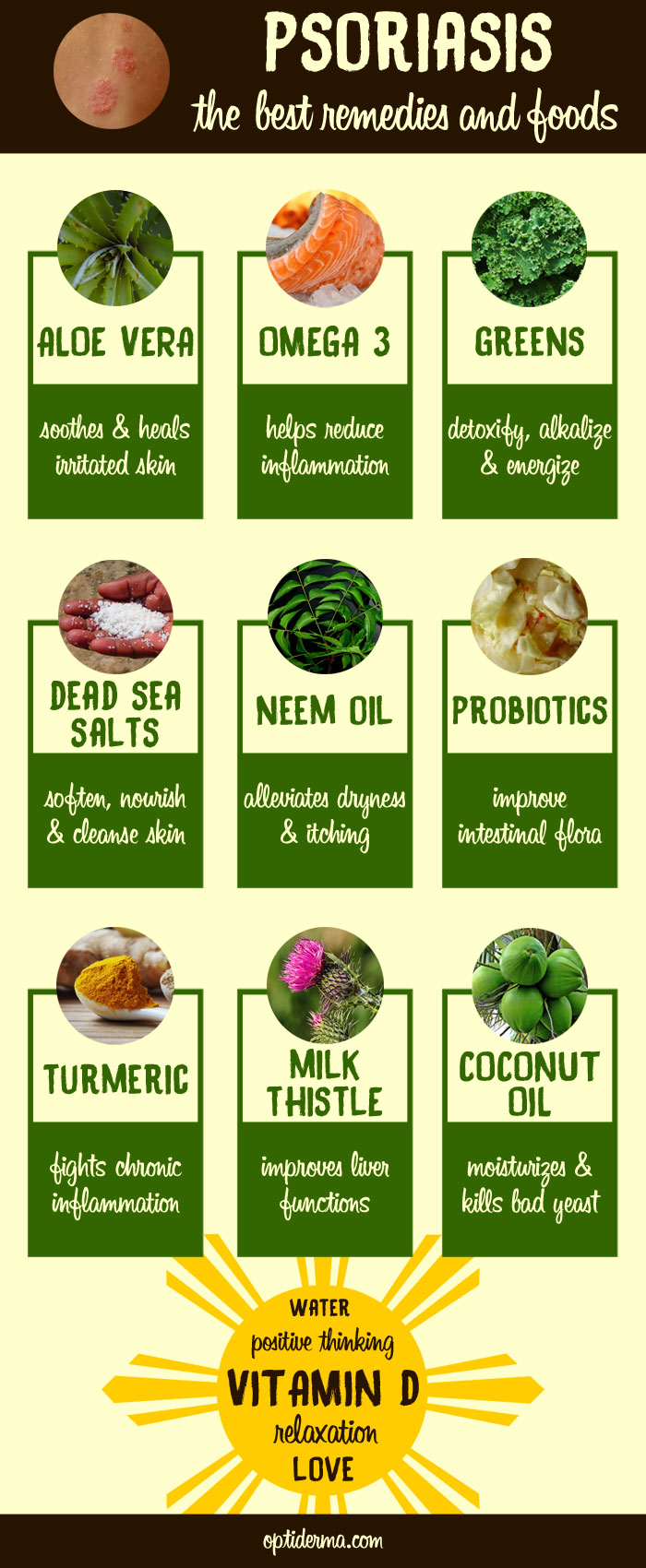 Psoriasis Diet That Works