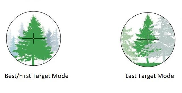 Primer merilnih načinov Best/First in Last Target Mode (vir: Nikon)