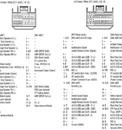 help with koh radio wiring uvo kia electrical wiring diagram help with koh radio wiring uvo [ 1111 x 951 Pixel ]