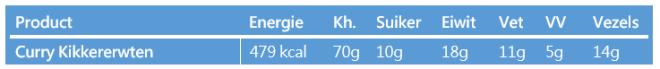 voedingswaarde curry met kikkererwten