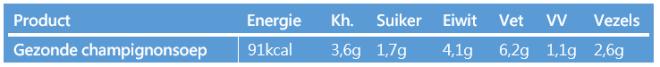 Voedingswaarde gezonde champignonsoep