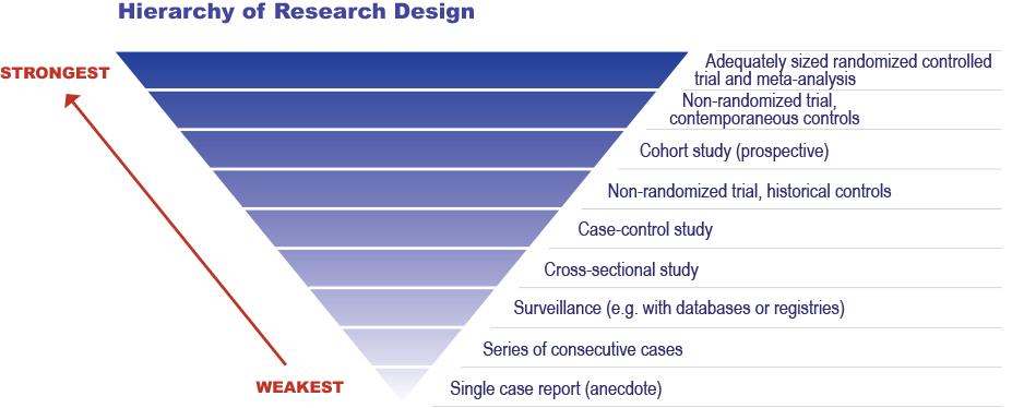 Ppt  types of quantitative research Pinterest