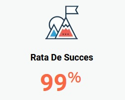 Rata De Succes Proiecte Optimizate Website Seo