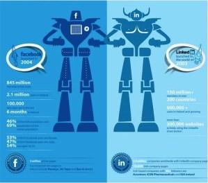 linedin-vs-faceboom