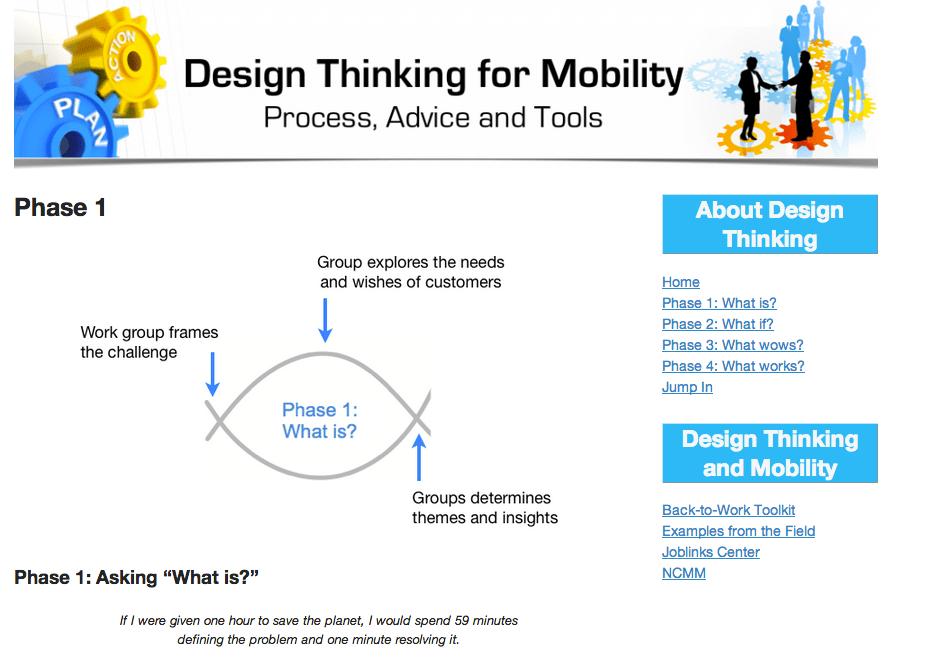 design-thinking-web-image - Eugene Website Design and