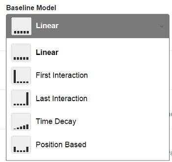 Baseline and Custom Attribution Models in Google Analytics