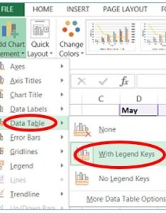 Data table with legend keys also best excel charts types for analysis presentation and reporting rh optimizesmart