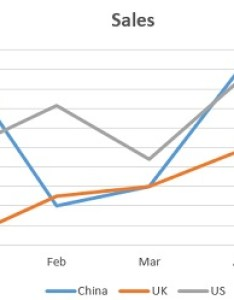 use line charts when you have too many data points to plot and the of column or bar chart clutters also best excel types for analysis presentation reporting rh optimizesmart