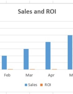 use  clustered column chart when the data series you want to compare are of comparable sizes also best excel charts types for analysis presentation and reporting rh optimizesmart