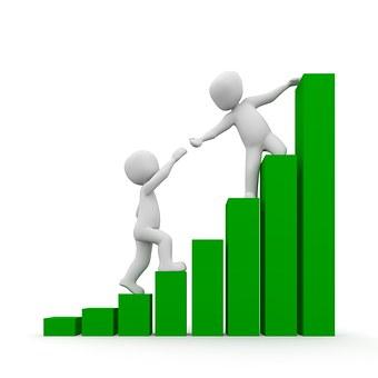 Aide pour accroitre sa rentabilité