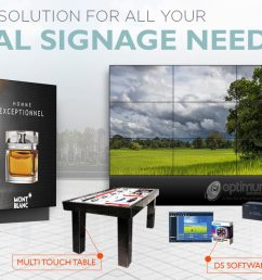 optimum technology digital signage and led based display solution provider in pakistan [ 1920 x 676 Pixel ]