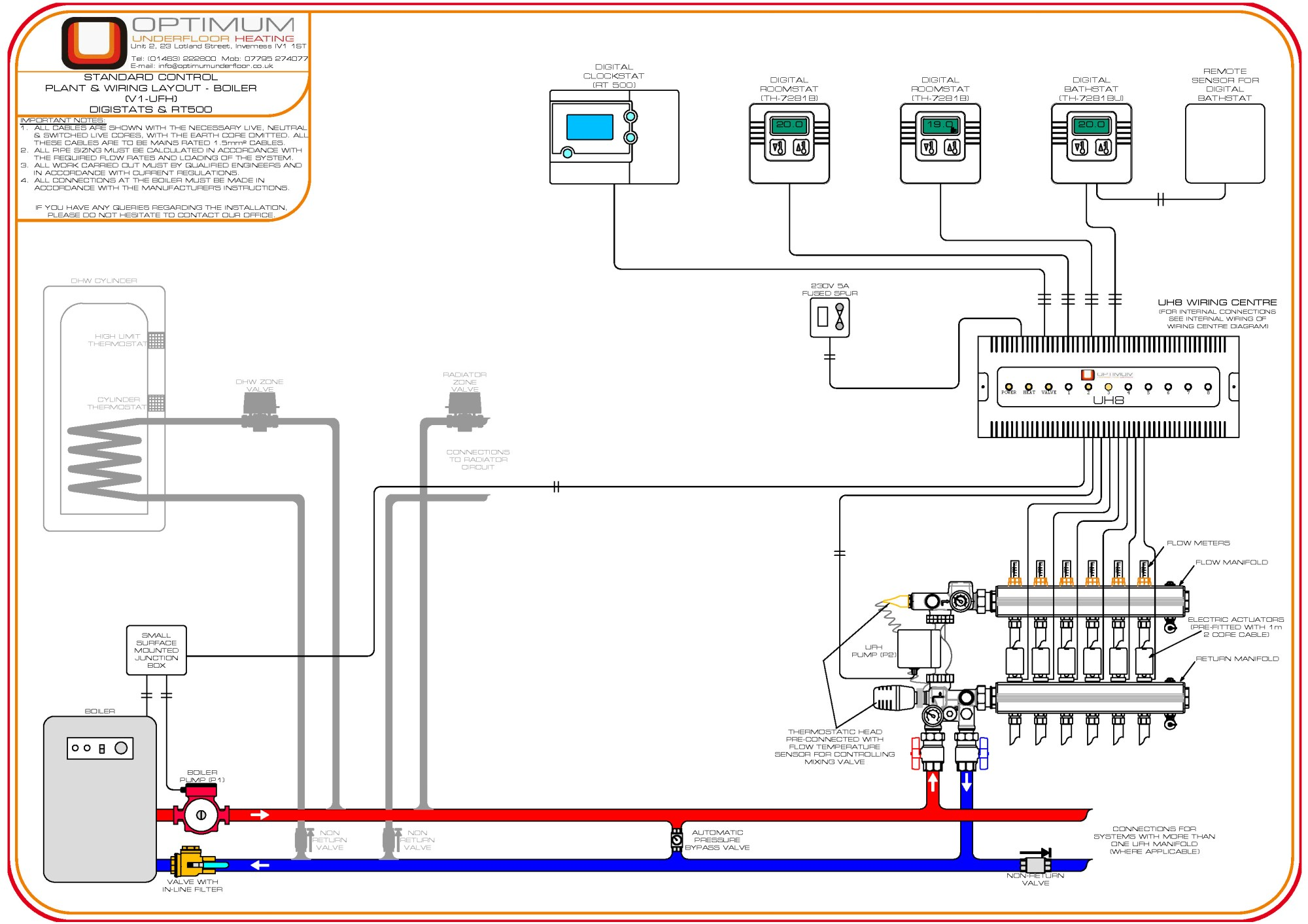 hight resolution of underfloor heating wiring diagram thermostat wiring diagram centre radiant floor heating mats on floor heating diagram underfloor wiring