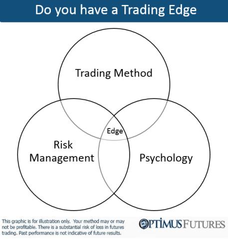 Trading_Edge