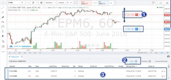 Tradingview Working Orders