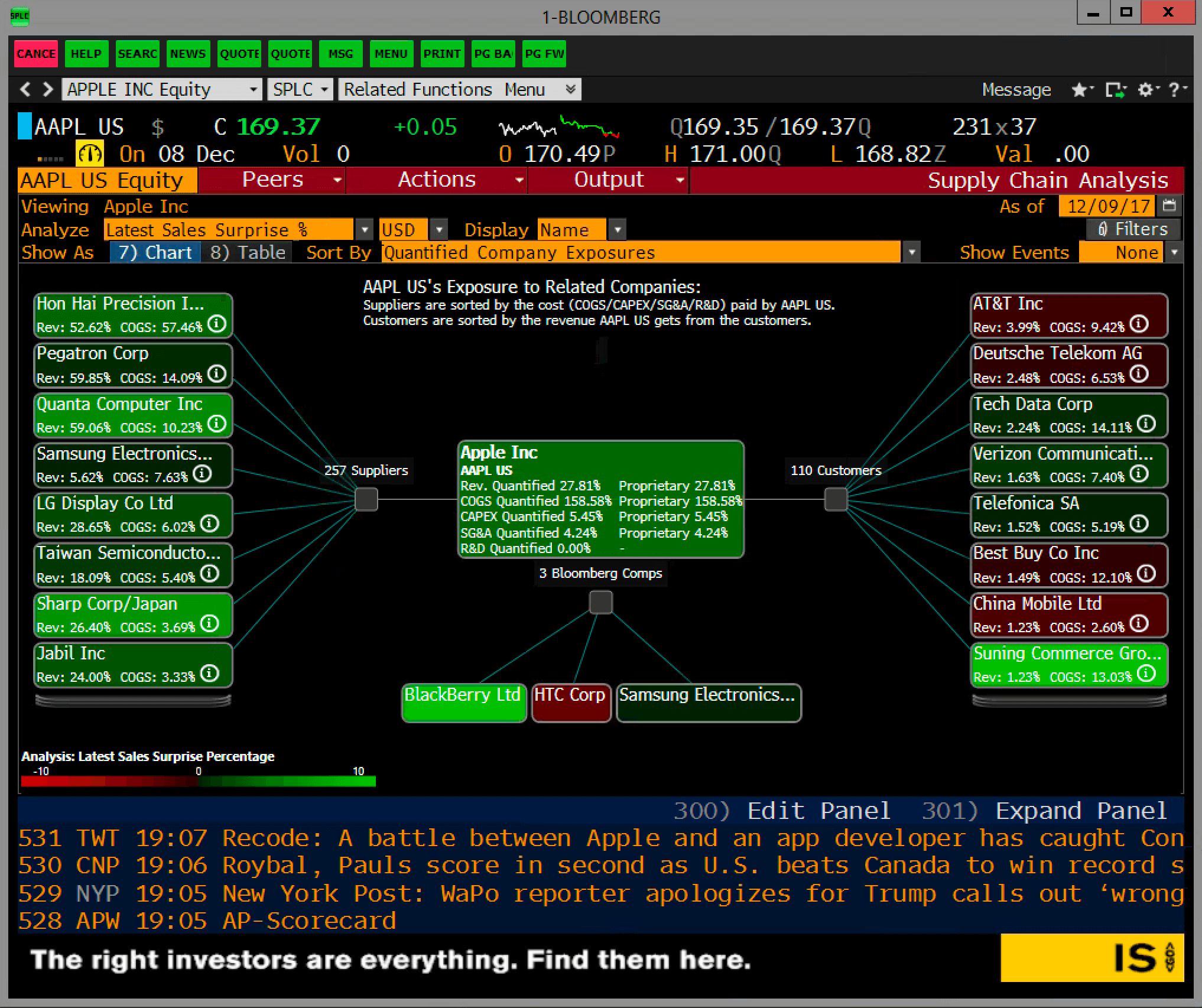 Bloomberg Terminal Review Is It Worth 2k A Month The Options Bro