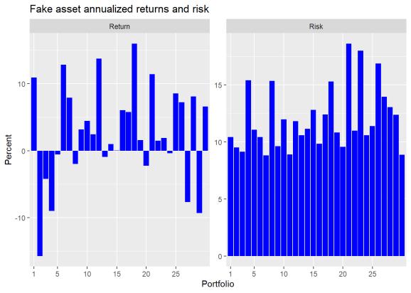 Parsing portfolio optimization