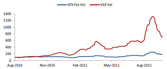 Understanding and Trading the VIX  Your Ultimate Resource