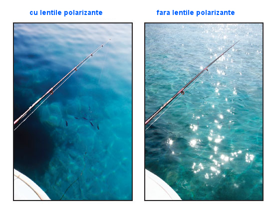 La pescuit cu lentile polarizante