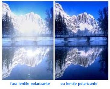lentile polarizante
