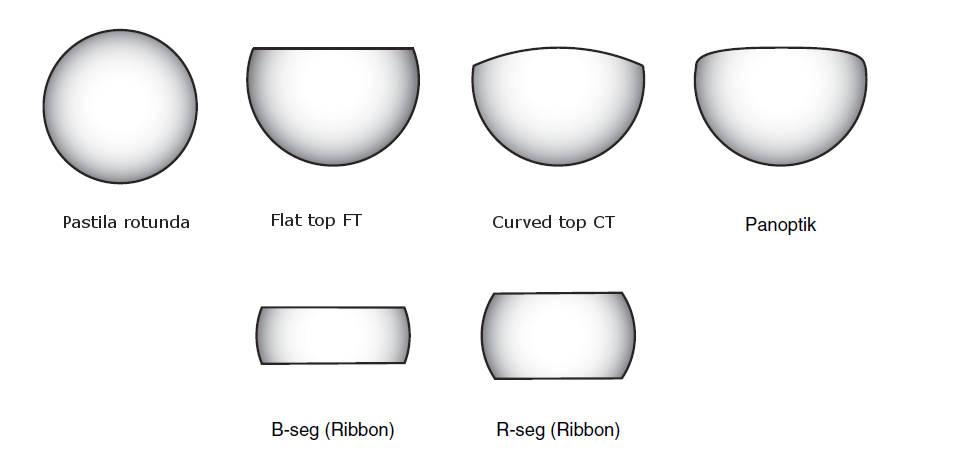 lentile bifocale forme1