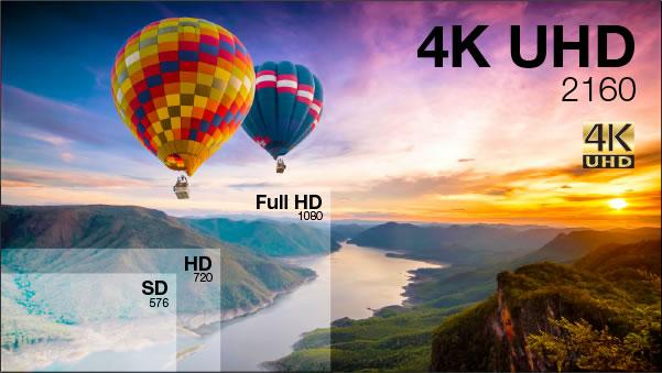 Box 4K de SFR : différence en HD et 4K