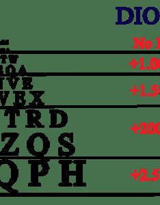 Near vision eye chart bifocal estimation online exam also examination exams durham morrisville henderson rh optometriceyesitenc