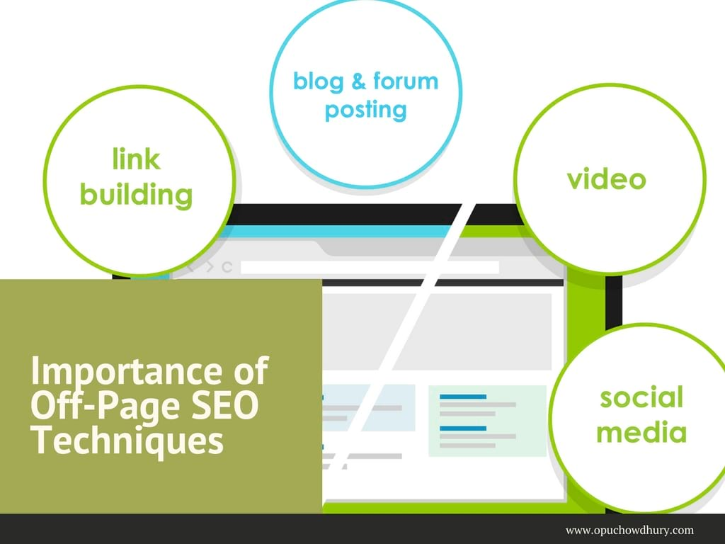 Importance of Off-Page SEO Techniques