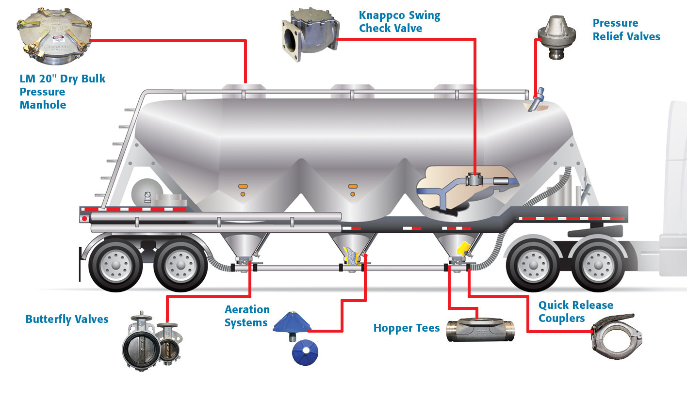 air pressure check valve
