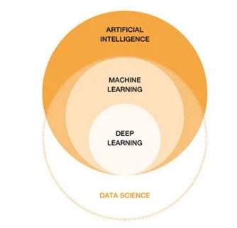 Sztuczna inteligencja w praktyce