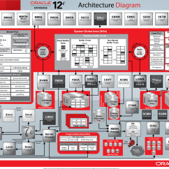 Oracle Database 11g Architecture Diagram With Explanation 2003 Vw Jetta Tail Light Wiring 12c Interactive Quick Reference