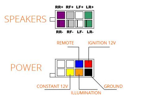 vw mk4 radio wiring diagram triumph tr6 bmw 3 series e46 e36 single din fitting kit fascia car stereo installation 796551151482 | ebay