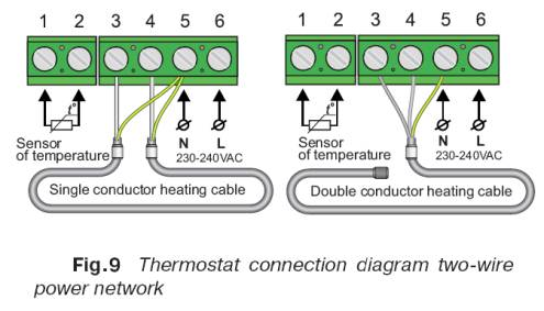 underfloor heating wiring diagram controls single voice coil subwoofer great installation of under floor thermostat rh orangeboxcontrols com hydronic systems reliance water